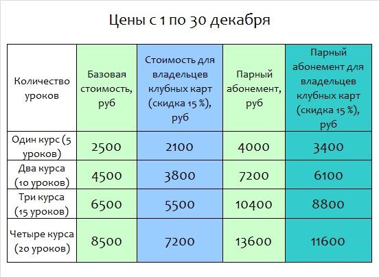 цены 2