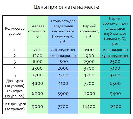 цены 3